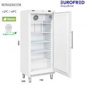 Armario de Refrigeración para pastelería.