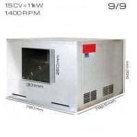 Caja de ventilacón 400ºC/2h 9/9 [1.5 CV]