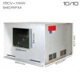 Caja de ventilacón 400ºC/2h 12/12 [1.5 CV]