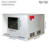 Caja de ventilacón 400ºC/2h 12/12 [3 CV]