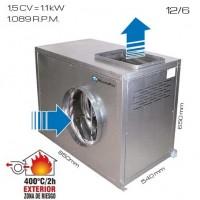 Caja de ventilacón 400ºC/2h 12/6 [1.5 CV]